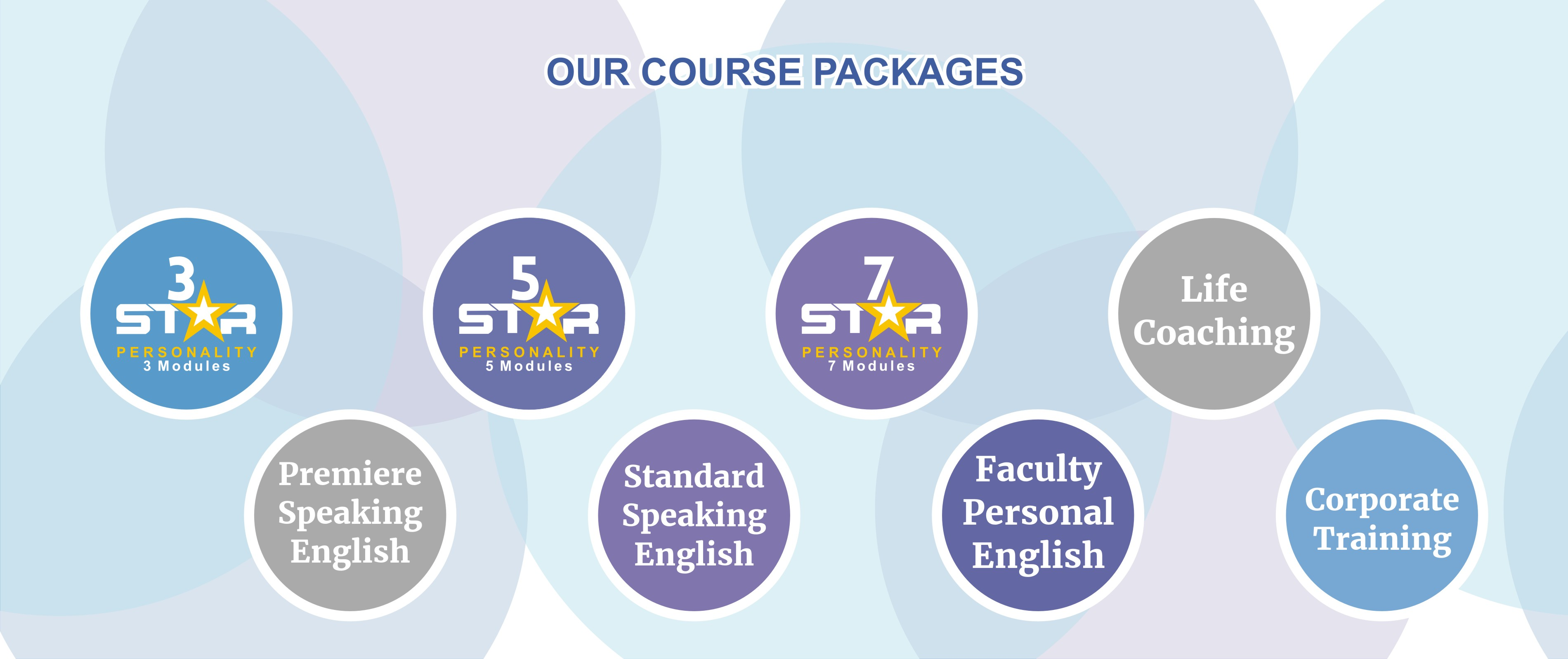 4.-OUR-COURSE-PACKAGES